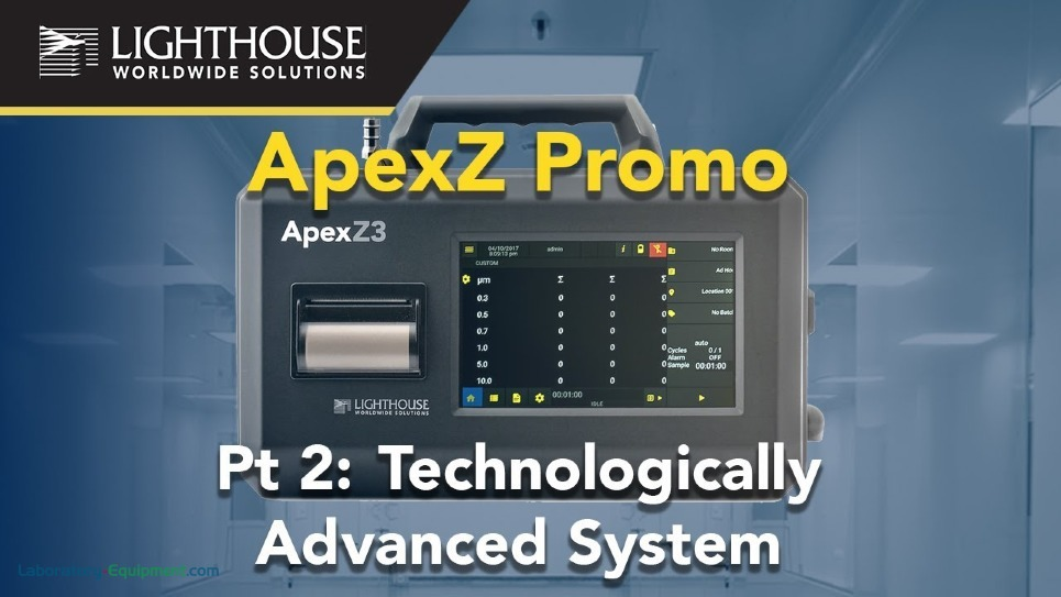 Technologically Advanced System of Lighthouse ApexZ Portable Airborne Particle Counters by LWS
