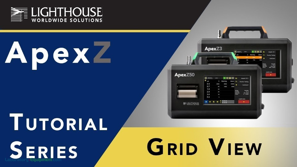 Grid View of ApexZ Portable Airborne Particle Counters by LWS