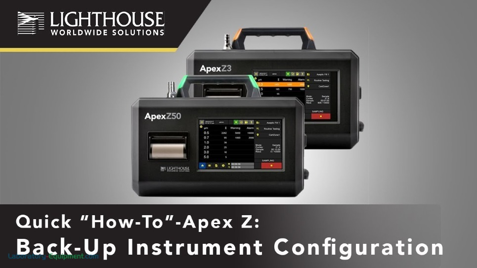 Backup Instrument Configuration - ApexZ Portable Airborne Particle Counters by LWS